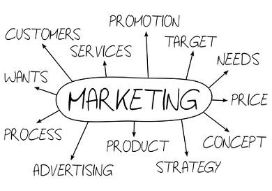 marketing-points-sm.jpg